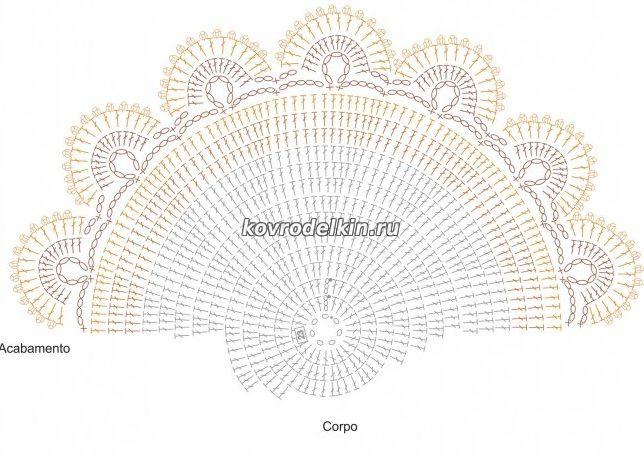 коврик сова связанный крючком обсуждение на Liveinternet