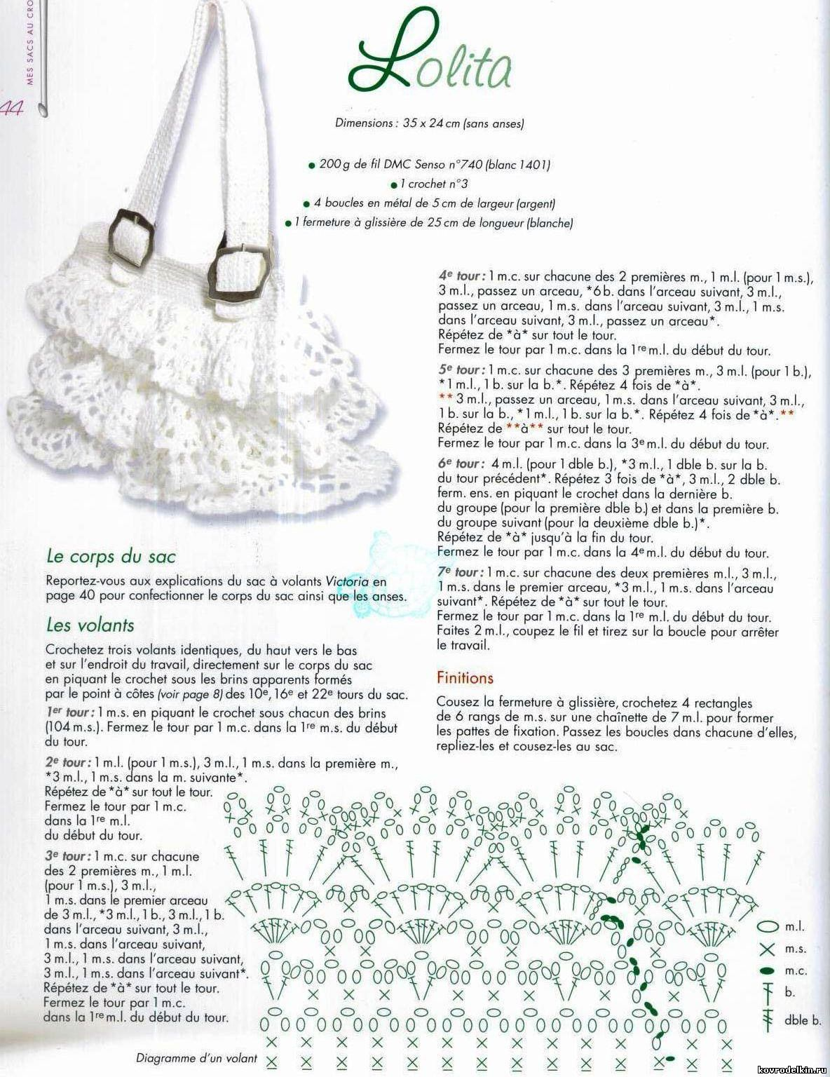 3560f0960b4c Вязание крючком сумки: модно, изящно и бесплатно. | Схема вязания